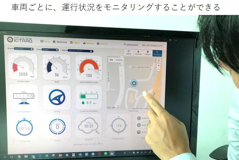 Kitaro-Monitoring