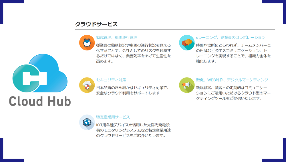 CloudHub